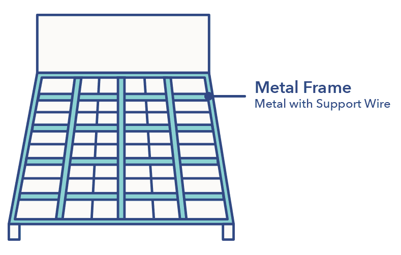 Metal frame with support wire
