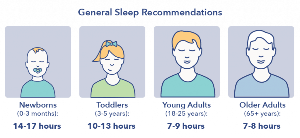 Sleep A-Z article graphic, general sleep recommendations