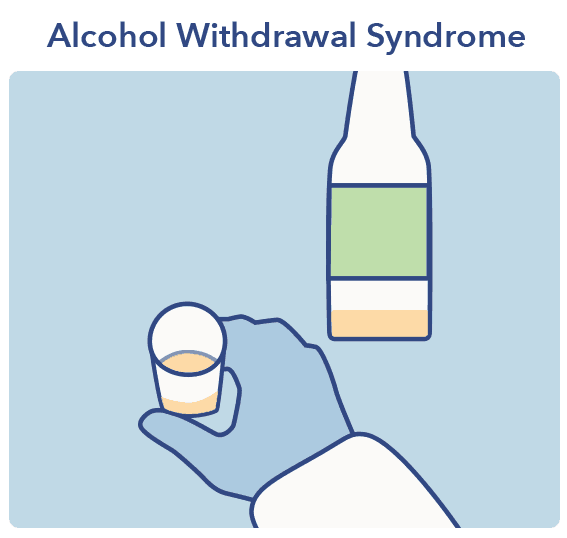 Alcohol Withdrawal Syndrome, Nightmares article