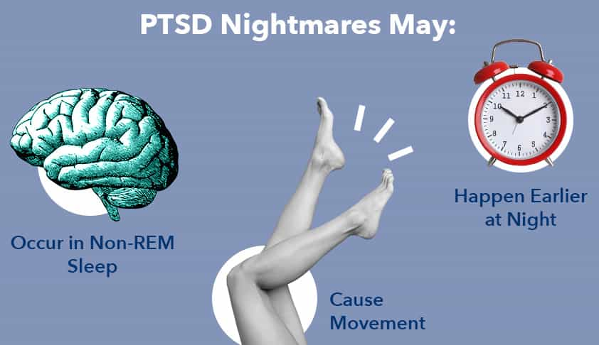 PTSD Nightmares