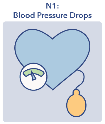 Blood pressure graphic, Sleep A-Z