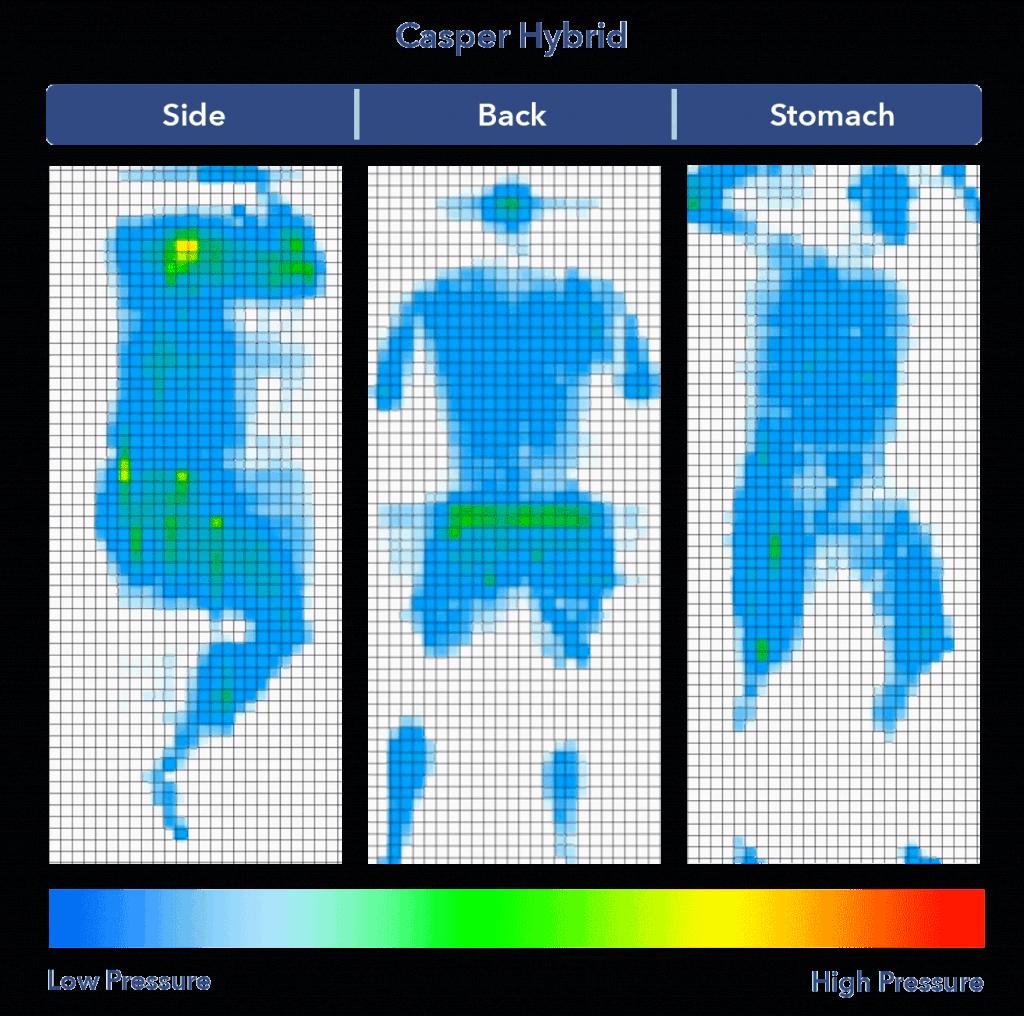 Casper Hybrid Pressure Map