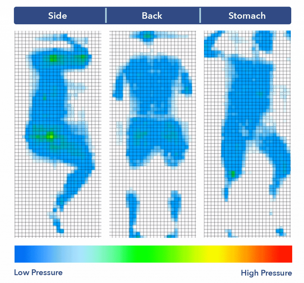 GhostBed Flex Pressure Map