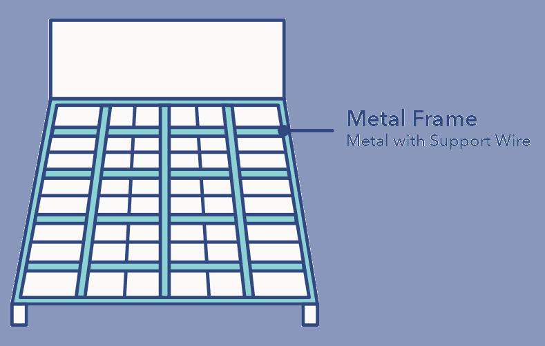 Metal frame platform