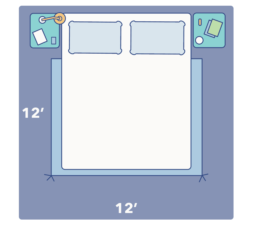 Bed Sizes 2020 Exact Dimensions For King Queen And Other Sizes