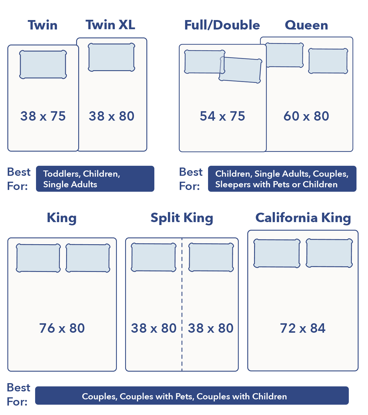 Exact Dimensions For King, Queen, And