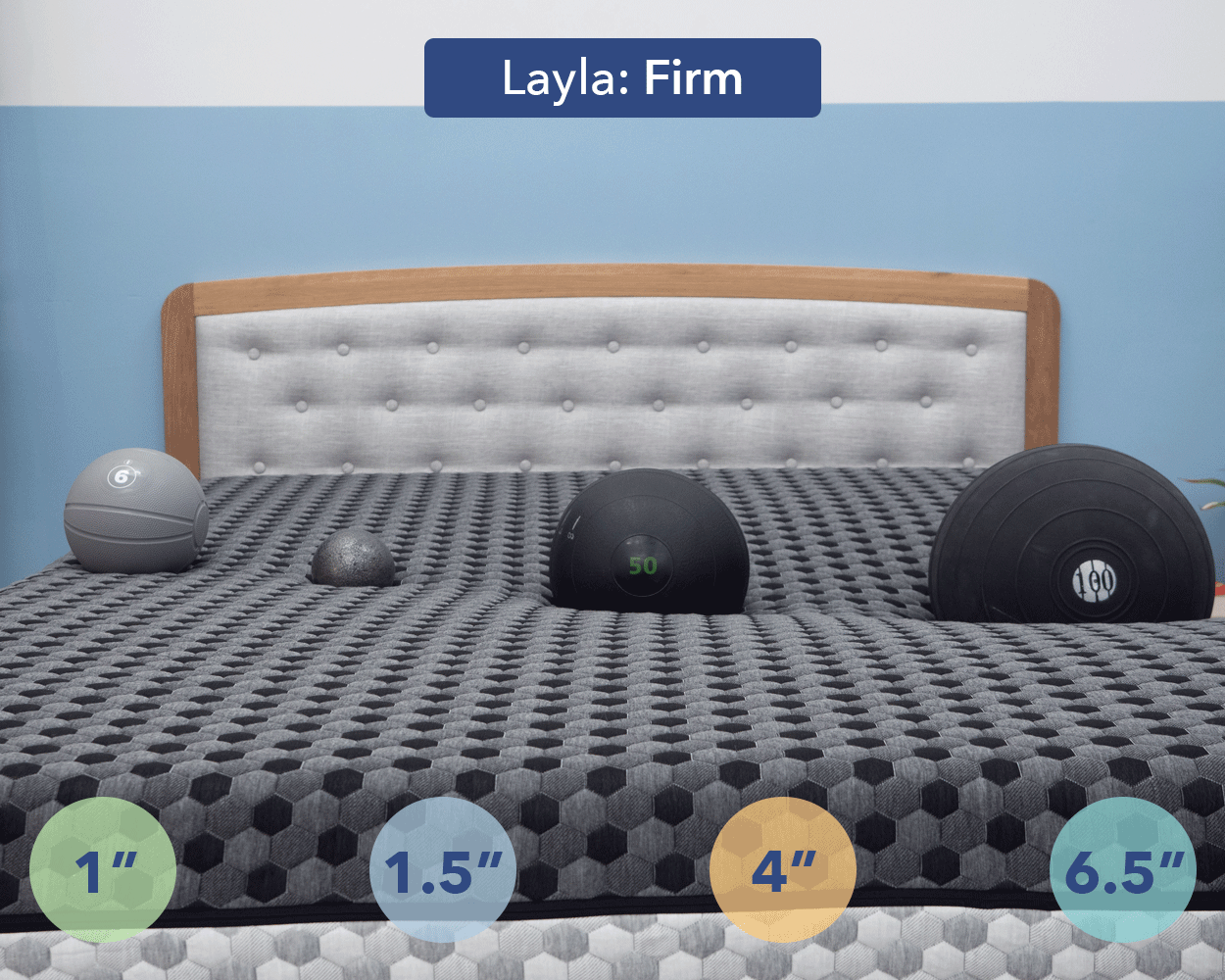 Layla Mattress Review 2019 Update Which Firmness Is More Comfortable