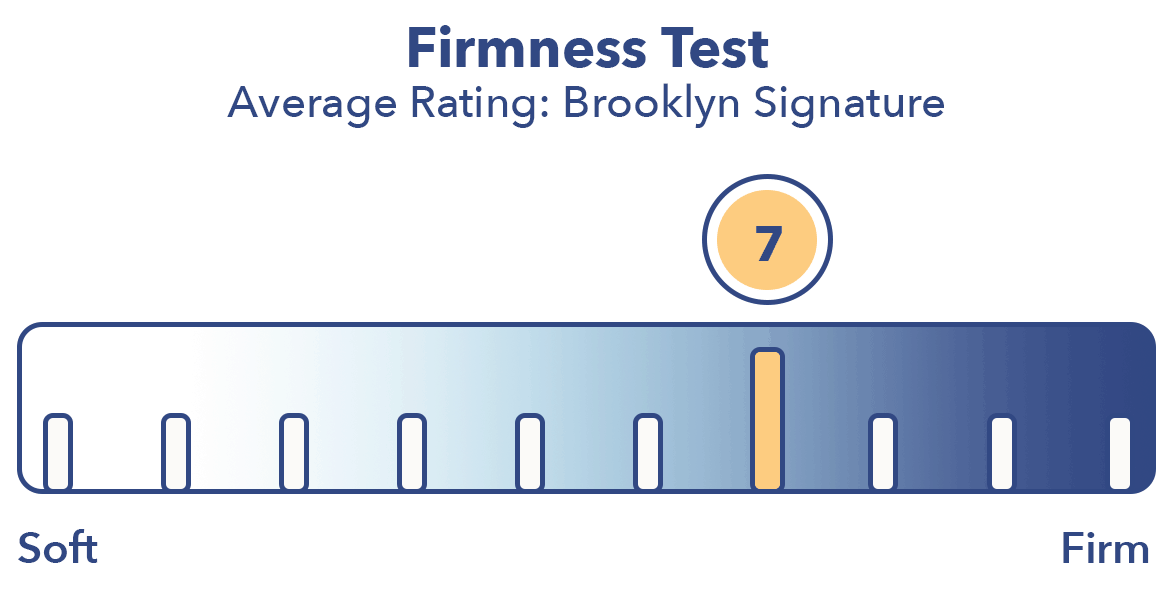 Brooklyn Signature Firmness