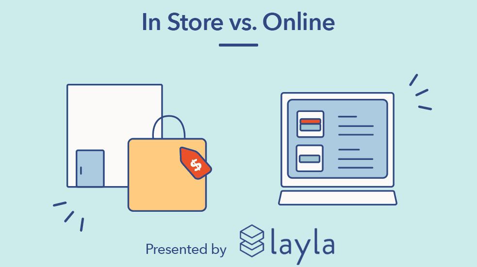 Online vs In Store Header