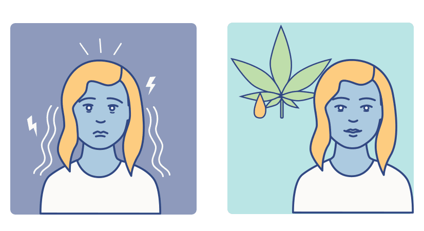 CBD article, anxiety graphic