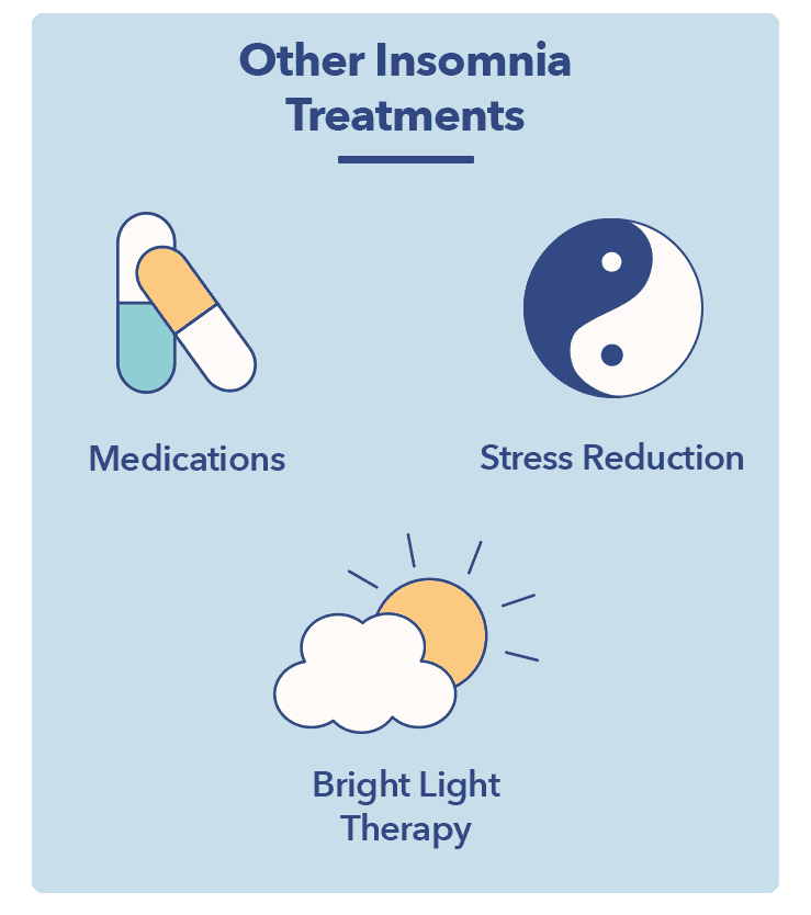Cognitive behavioral therapy for insomnia article graphic