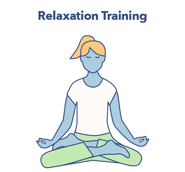 Relaxation training graphic
