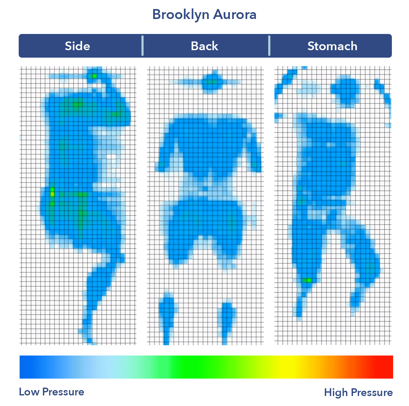 Brooklyn Aurora Pressure Map