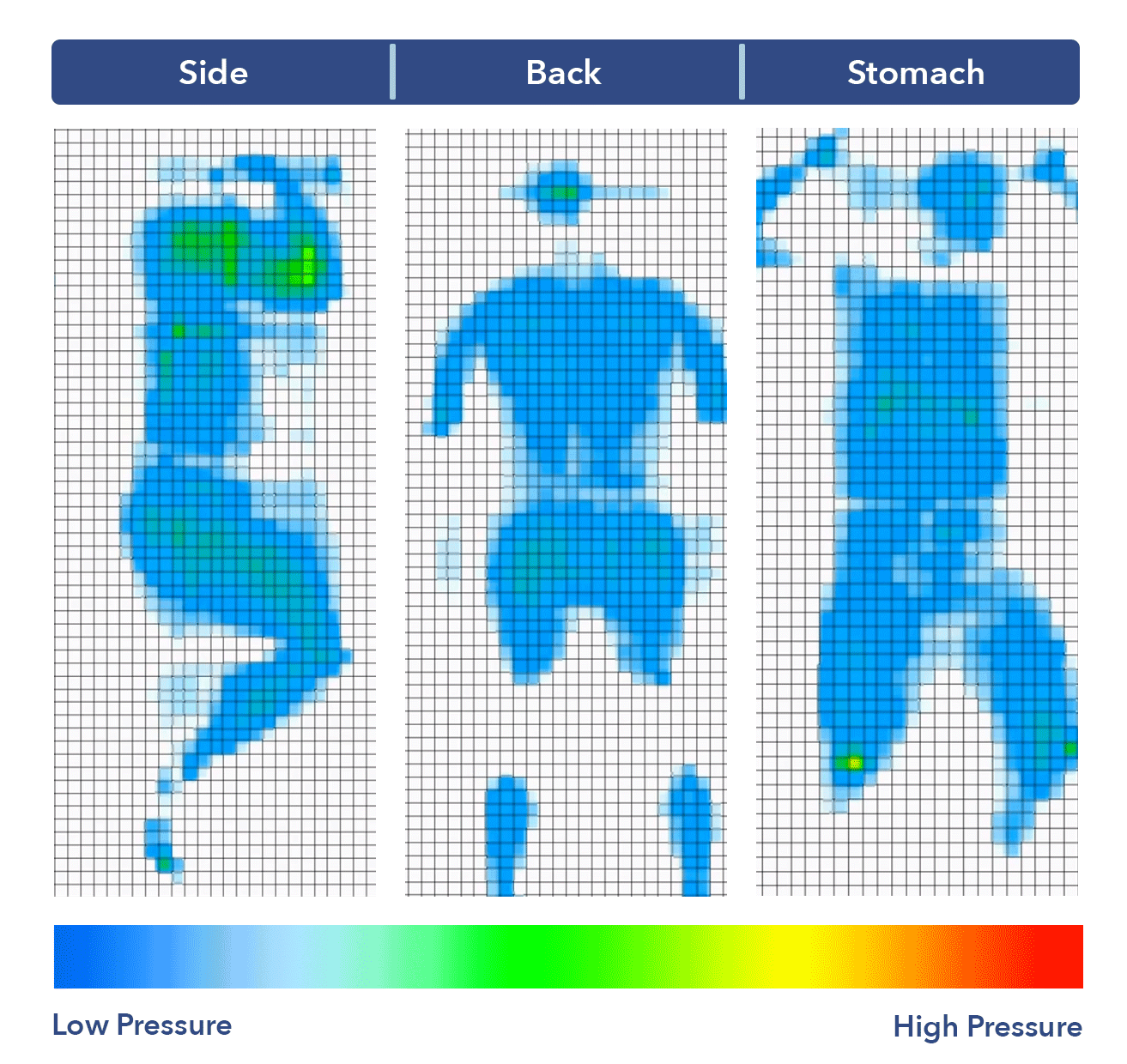 Casper Essential mattress pressure map