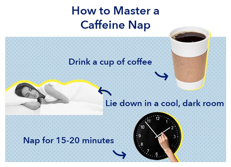 How to Master a Caffeine Nap