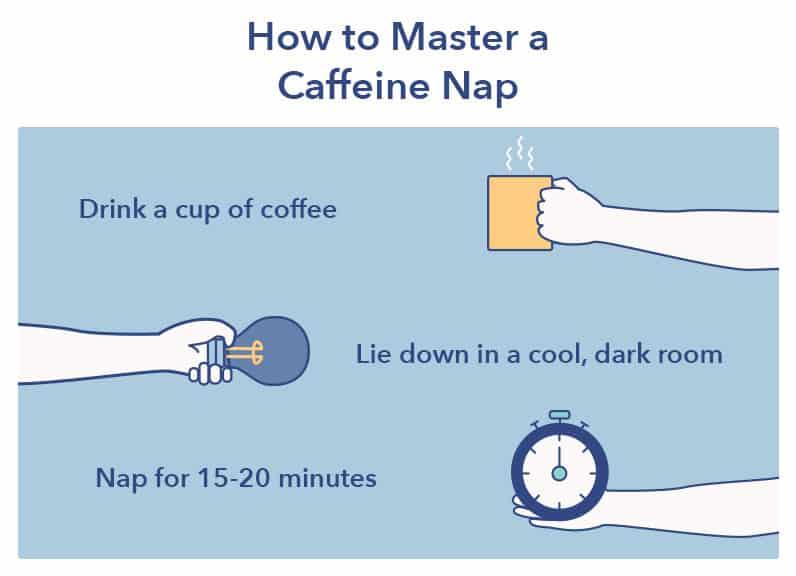 How To Master a Caffeine Nap