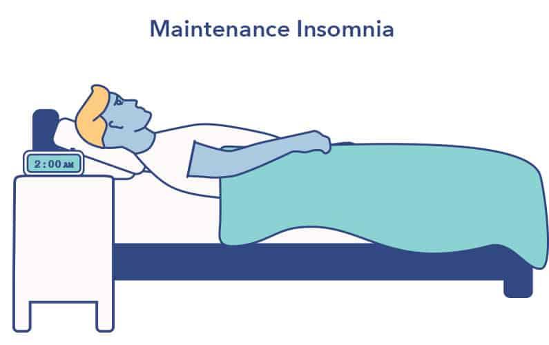 Insomniac graphic, Insomnia graphic