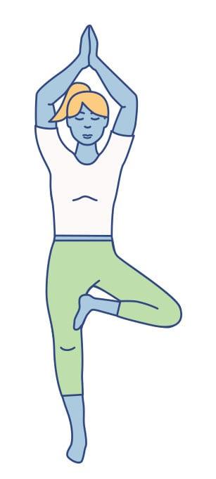 Yoga graphic, insomnia article