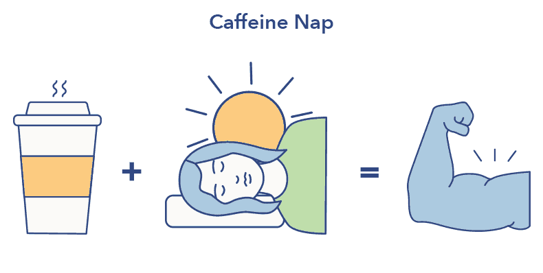Caffeine nap graphic