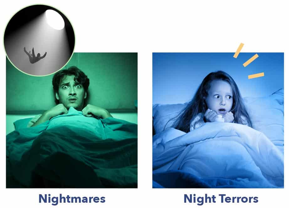 Nightmares vs Night Terrors