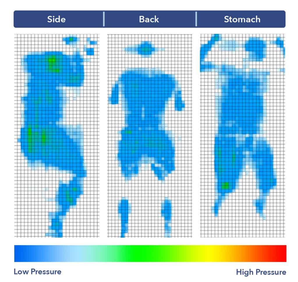 Nolah mattress pressure map