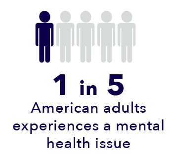 1 in 5 people graphic, mental health article