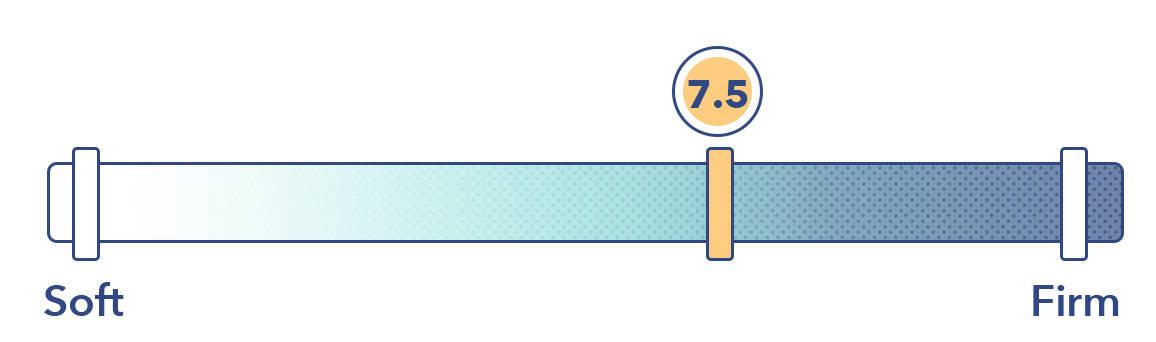 Essentia Tatami Hybrid Firmness