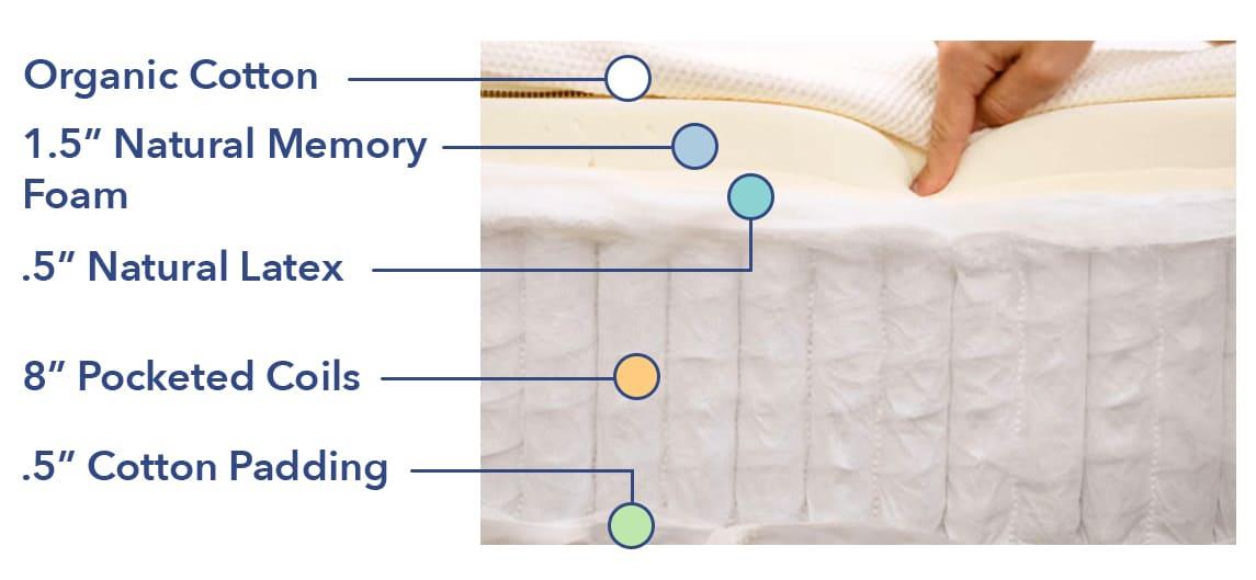 Essentia Tatami Hybrid Materials