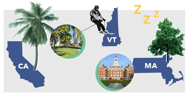 Best and Worst colleges top schools graphic