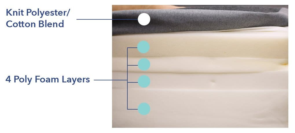 8 Sleep Pod Materials