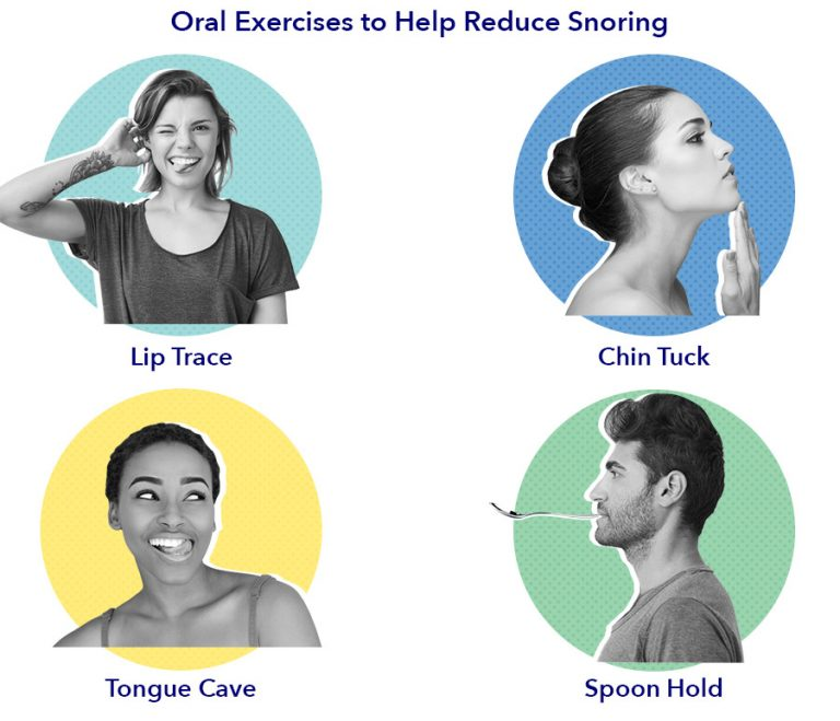 Oral exercises graphic, Keith Poorbaugh article