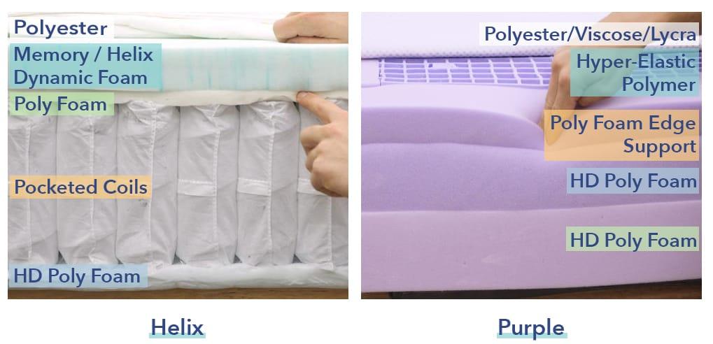 Helix vs Purple Materials