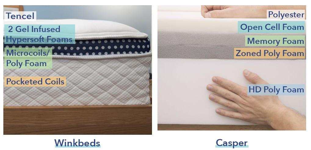 WinkBed vs Casper Materials