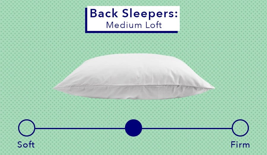 Back Sleepers Pillow Guide