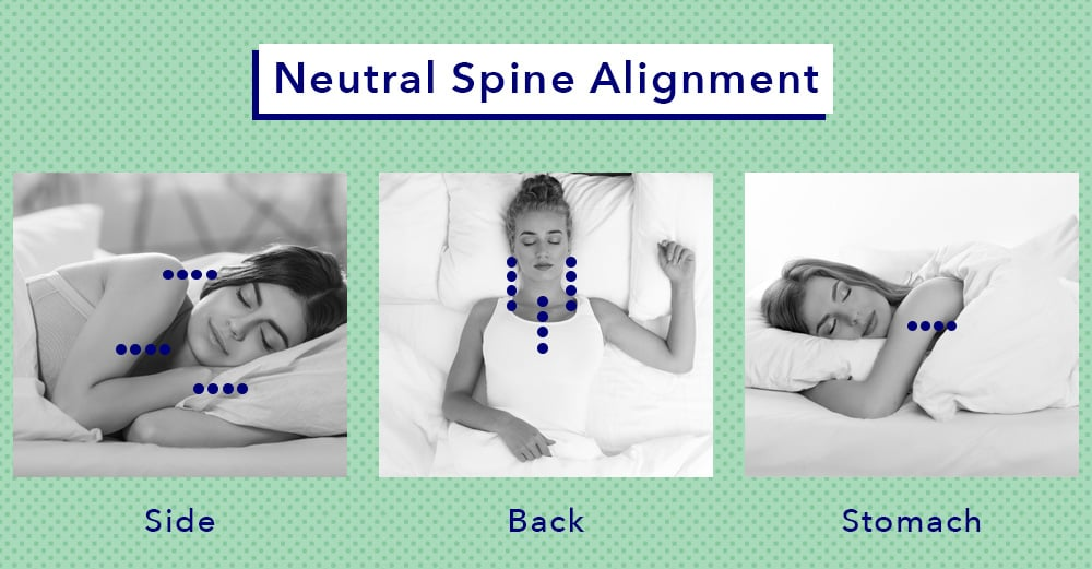 Pillow Guide Neutral Spine alignment
