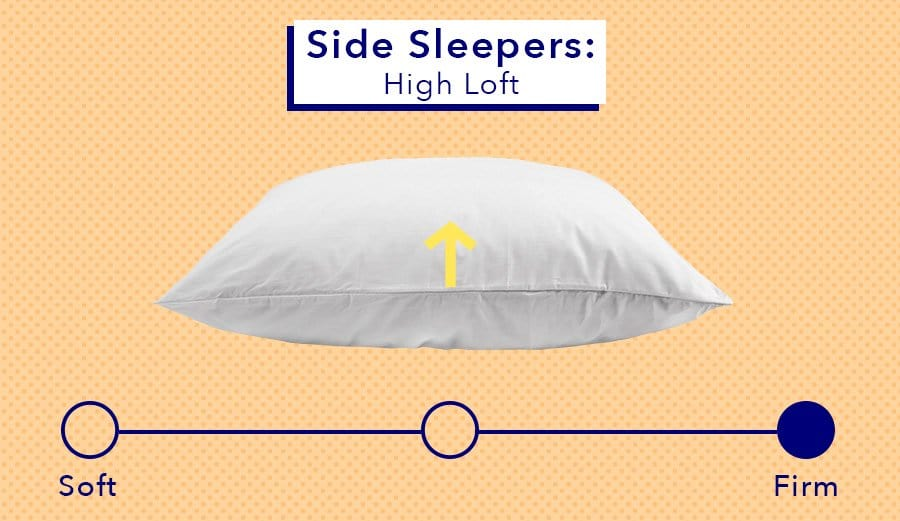 Side Sleepers Pillow Guide