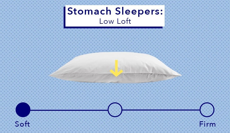 Stomach Sleepers Pillow Guide