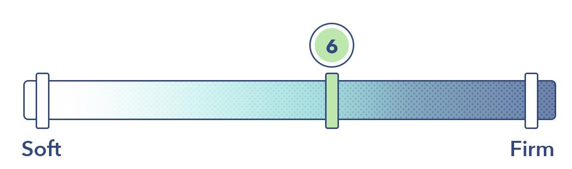 Casper Wave Hybrid Firmness Level