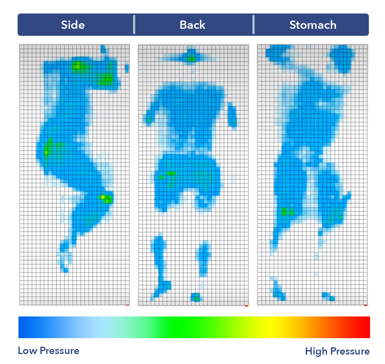 Idle Hybrid Pressure Map