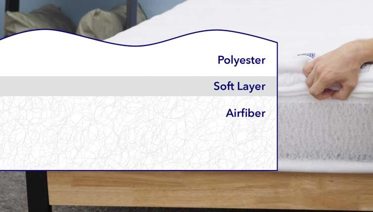 Airweave Materials