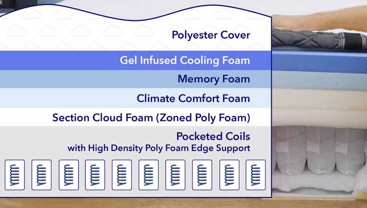 Puffy Royal Hybrid Materials