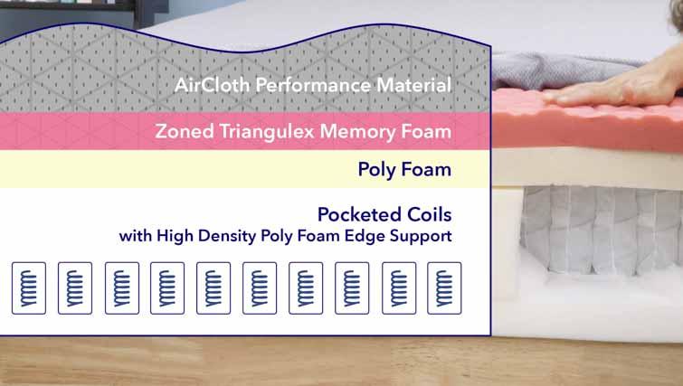 Zoma Hybrid Materials