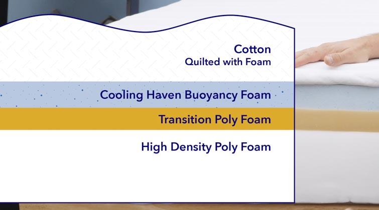 Haven Premier Materials