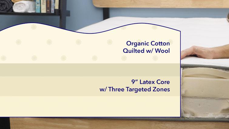 Avocado Latex mattress layers