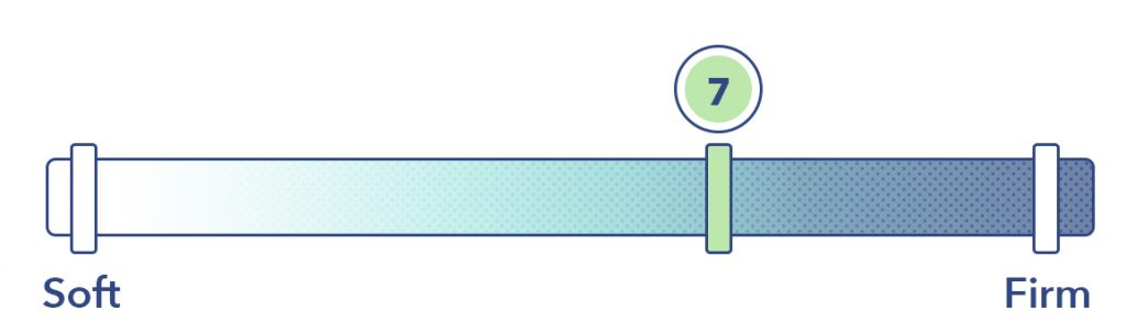 Cocoon Chill Hybrid Firmness Graphic