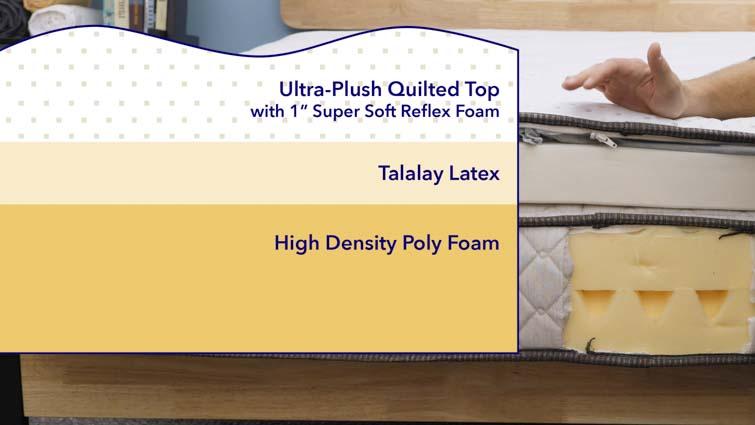 Dreamfoam Elements Latex mattress layers