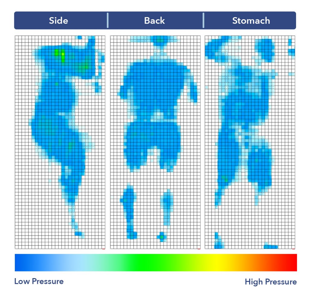 Serta Perfect Sleeper Pressure Map