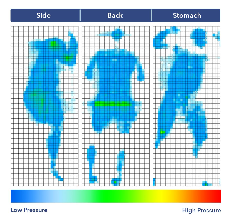Vaya Hybrid Pressure Map