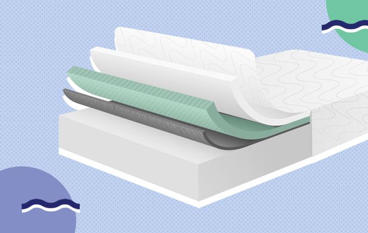 Latex mattress construction