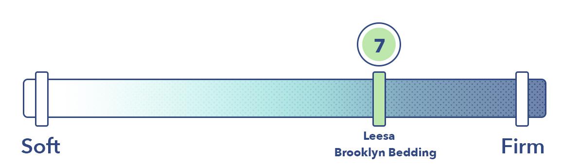 Leesa vs Brooklyn Bedding firmness